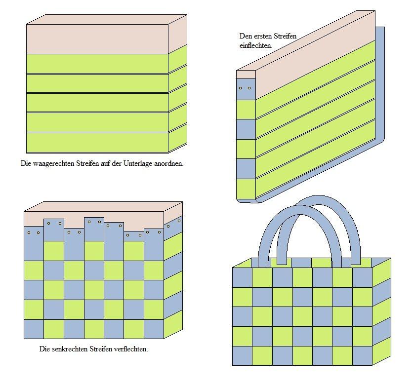flechten grafiken und diagramme anleitungen tipps und vorlagen. Black Bedroom Furniture Sets. Home Design Ideas